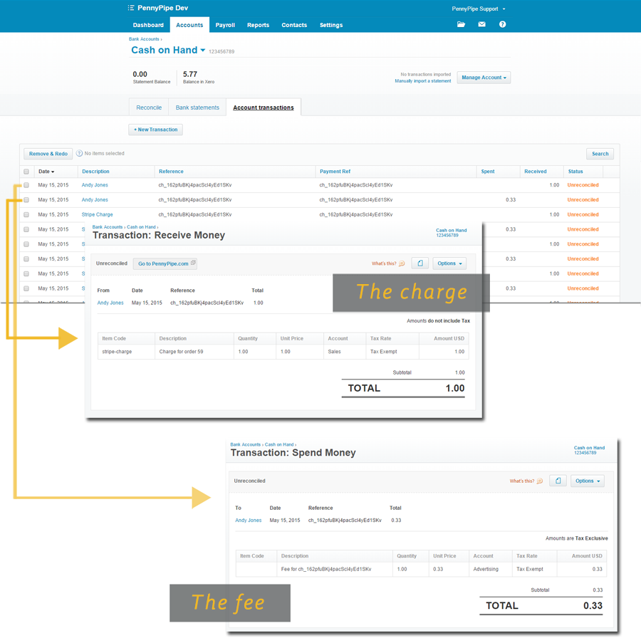 PennyPipe - Sync Stripe, PayPal, Pin with QuickBooks, Xero